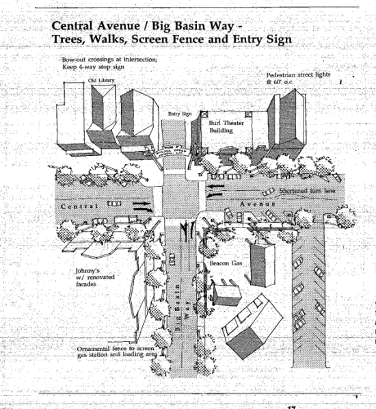 Boulder Creek Town Plan