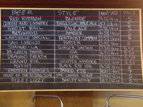 On Tap in Boulder Creek