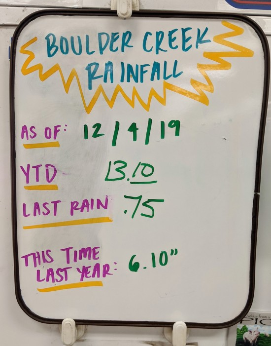 boulder creek rainfall